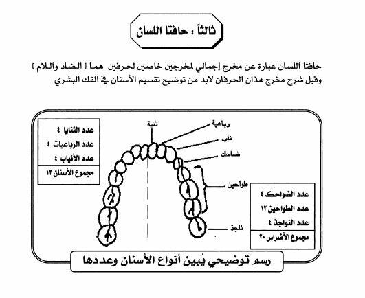كتاب هدي المجيد في أحكام التجويد ؛ لهدى العمروسي pdf
