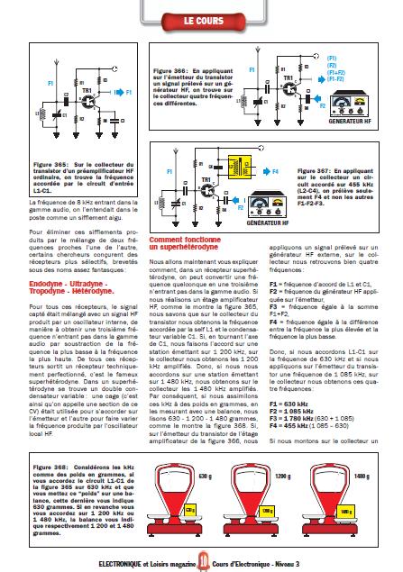 Apprendre l'électronique en partant de zéro Niveau 3